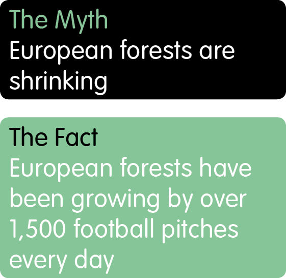 European Forest Growth