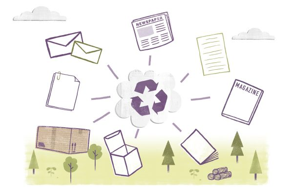 Paper Recovery & Recycling – Facts and Figures