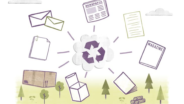 Paper Recovery & Recycling – Facts and Figures | Sustainable Paper Packaging & Print | TwoSide