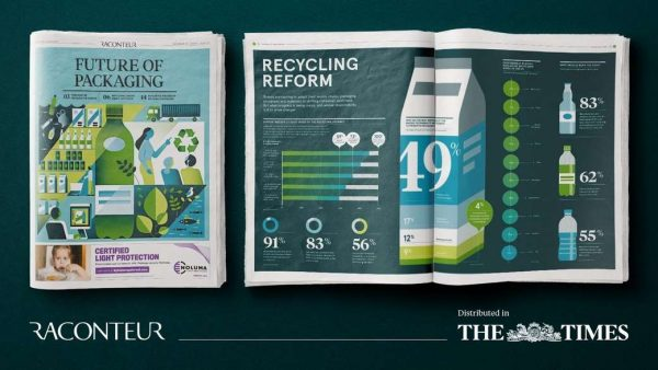 Raconteur Report: The Future of Packaging