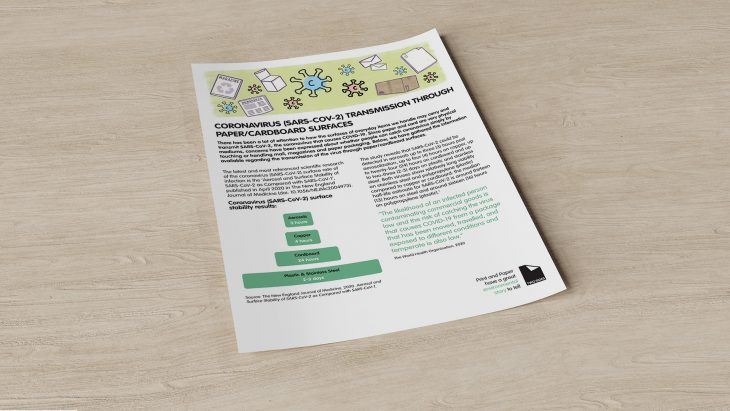 The facts relating to Covid-19 transmission through paper/cardboard surfaces | Sustainable Paper Packaging & Print | TwoSide