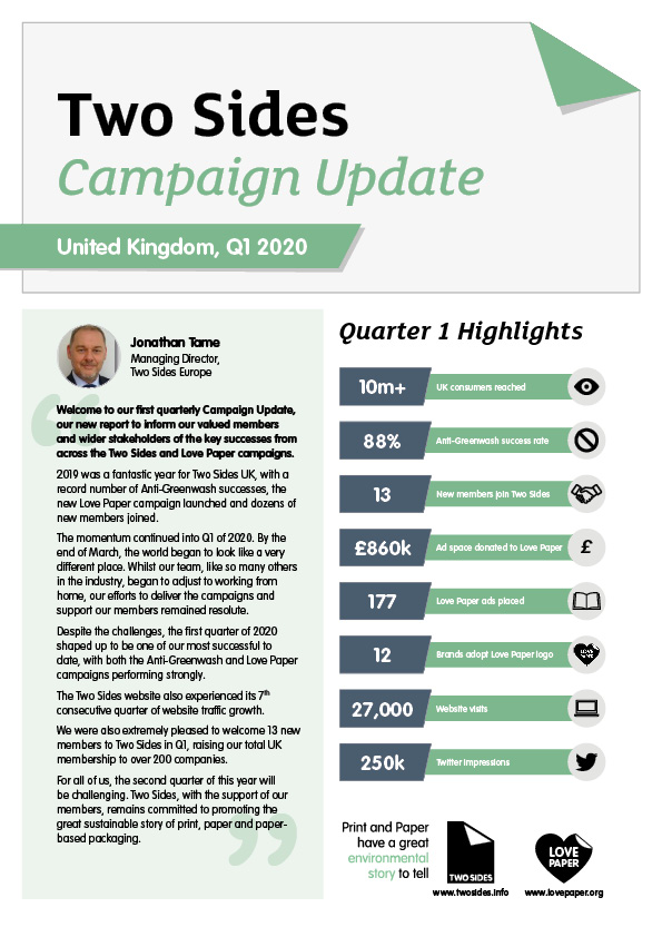 Q1-Two-Sides-Campaign-Update-2020