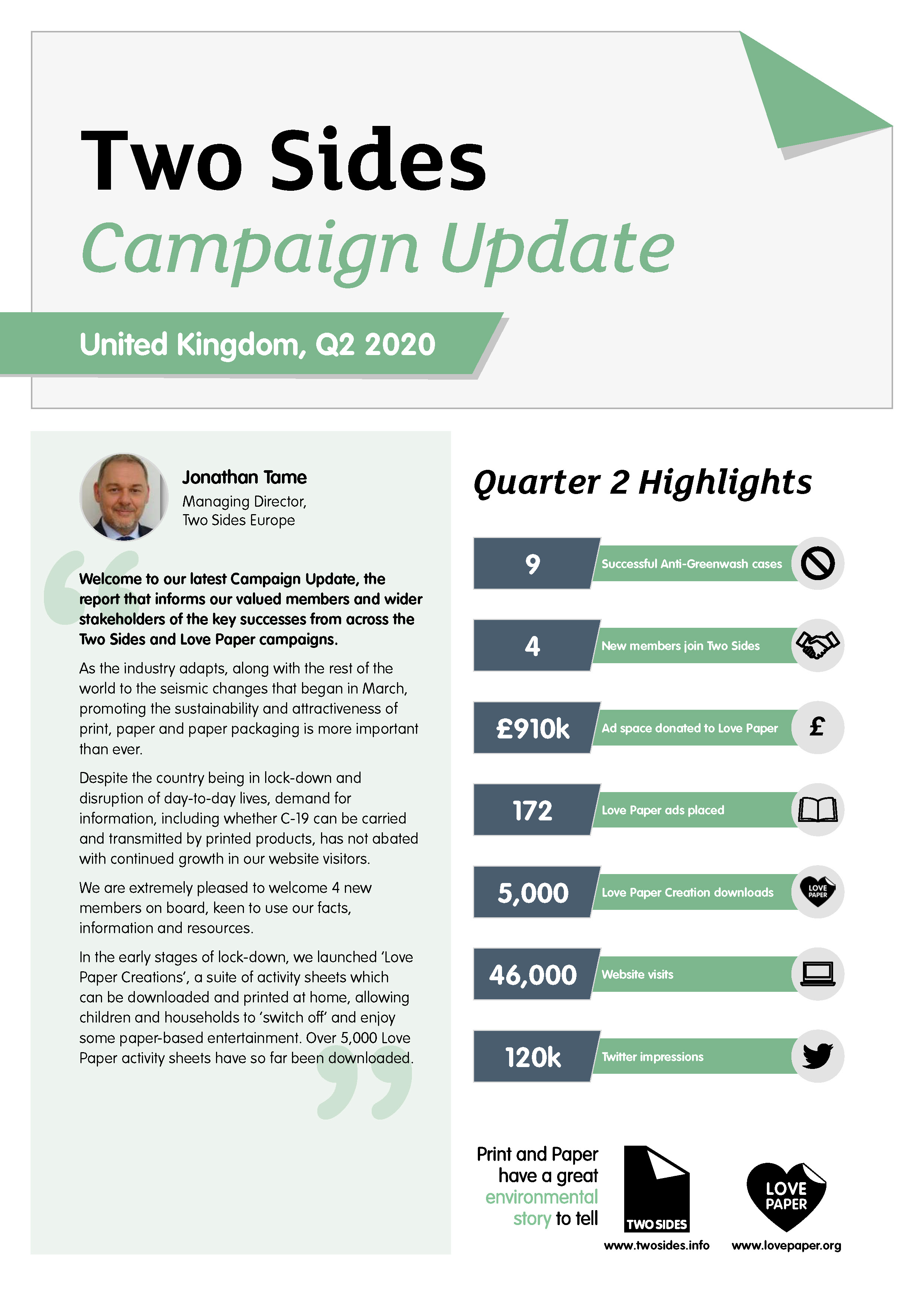 Two-Sides-UK-Campaign-Update-Q2-2020