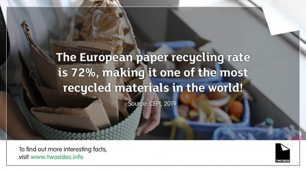 Paper Fact 18: The EU Paper Recycling Rate is 72%