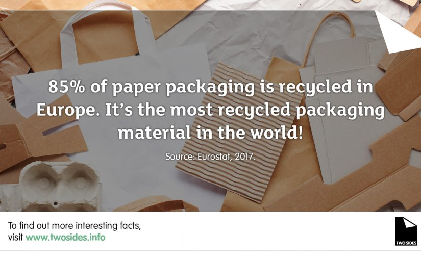 Paper Fact 6: 85% of paper packaging is recycled in Europe