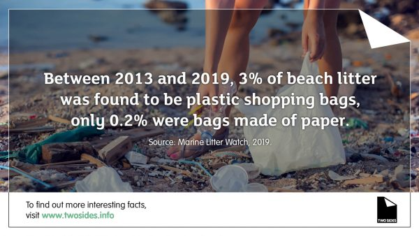 Paper Fact 9: 3% of beach litter was found to be plastic bags between 2013-2019