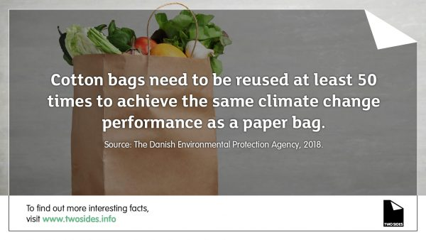 Paper Fact 13: Reusing cotton bags