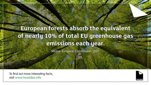 Paper Fact 14: EU forests absorb nearly 10% of total EU greenhouse gas emissions