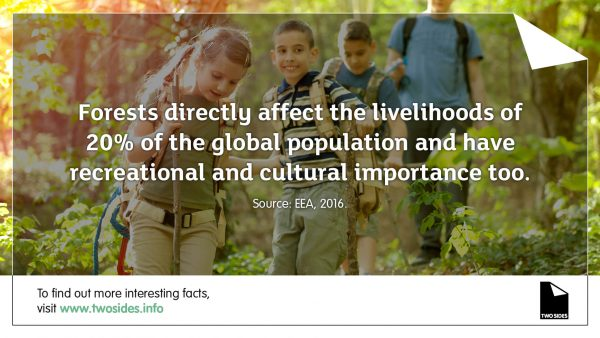 Paper Fact 15: Forests directly affect the livelihoods of 20% of the global population