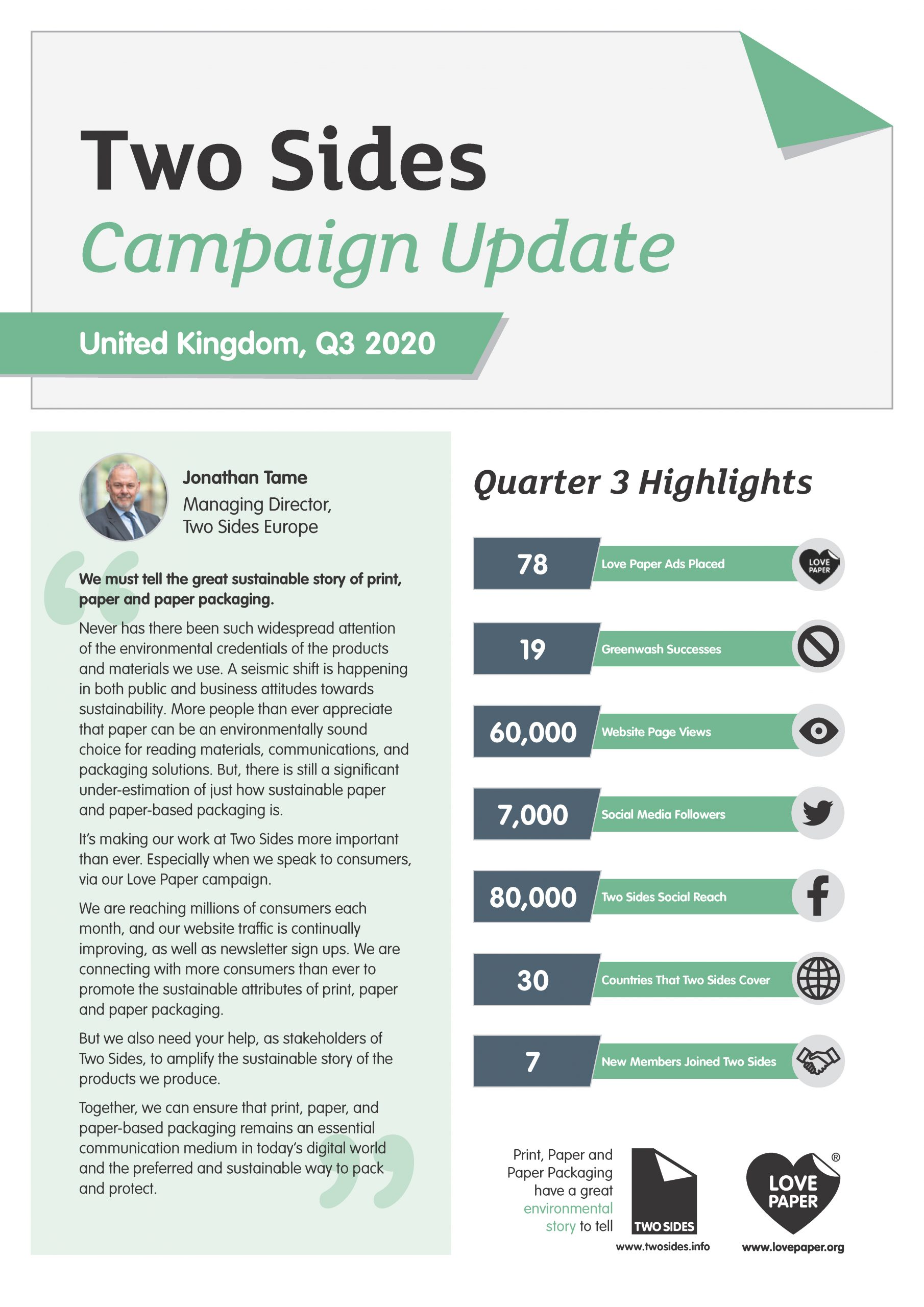 Two-Sides-UK-campaign-update-Q3-2020