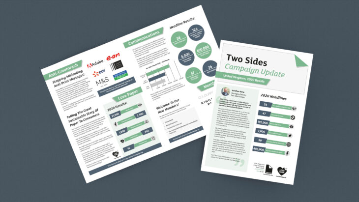 Two Sides Reports On UK Campaign Successes In 2020   Sustainable Paper Packaging & Print   TwoSide