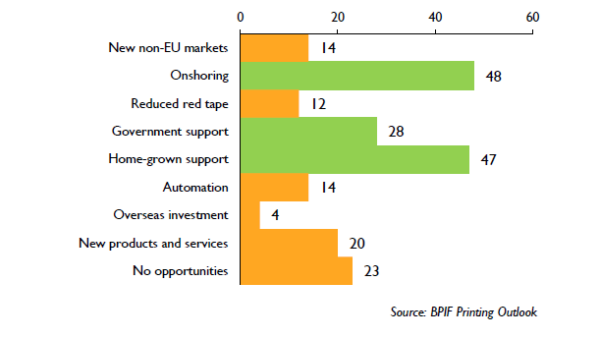 BPIF-graph-4
