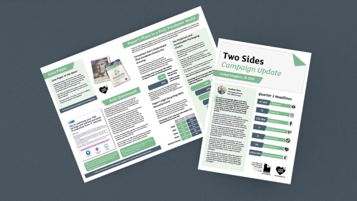 Two Sides Q1 UK Campaign Update 2021 | Sustainable Paper Packaging & Print | TwoSide