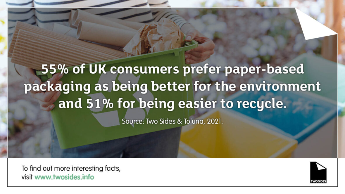 UK Consumers prefer paper packaging for being better for the environment