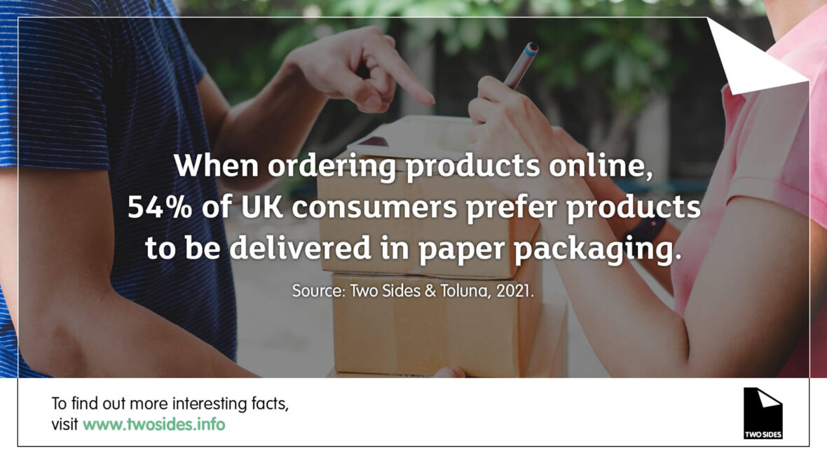 UK consumers prefer products ordered online to be delivered in paper packaging