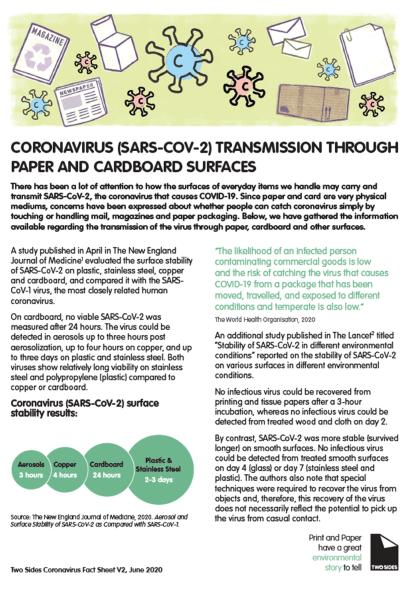 coronavirus-transmission-through-paper