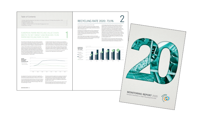 European Paper Recycling Council Monitoring Report 2020   Sustainable Paper Packaging & Print   TwoSide