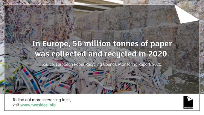 56 million tonnes of paper collected and recycled in 2020
