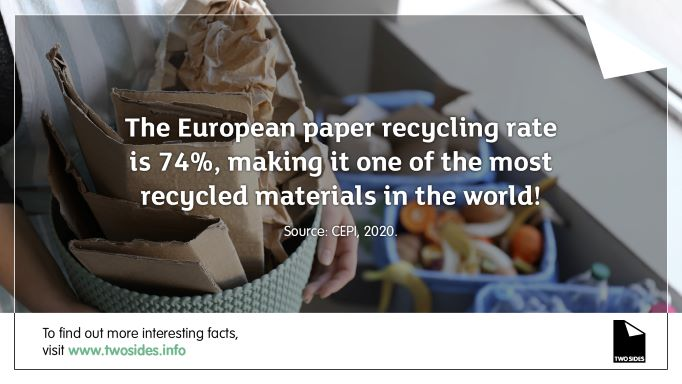 EU paper recycling rate is 74%