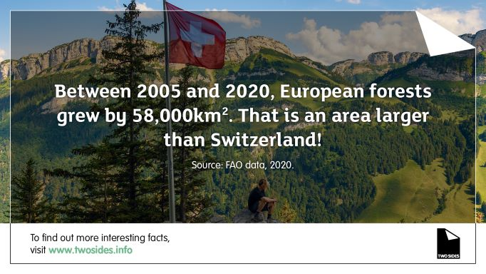 Between 2005 and 2020, European forests grew by an area the size of Switzerland