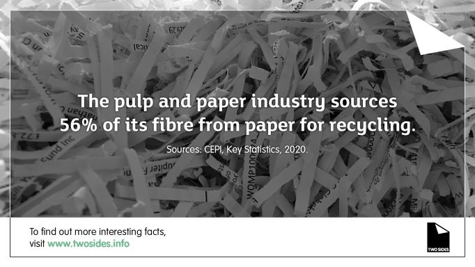 Pulp and paper industry sources 56% of its fibre from paper for recycling