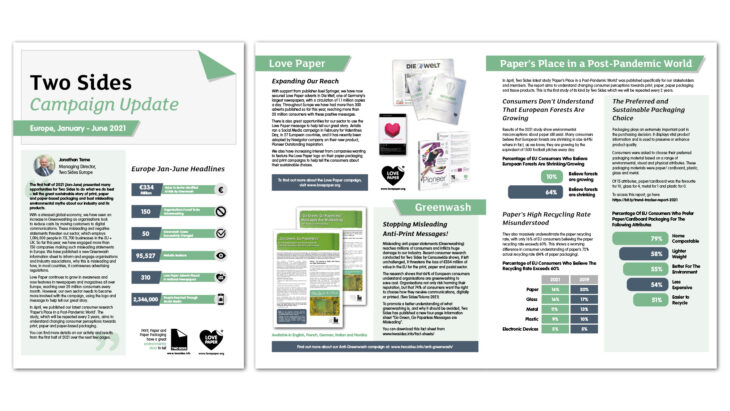Two Sides European Campaign Update: January – June 2021 | Sustainable Paper Packaging & Print | TwoSide