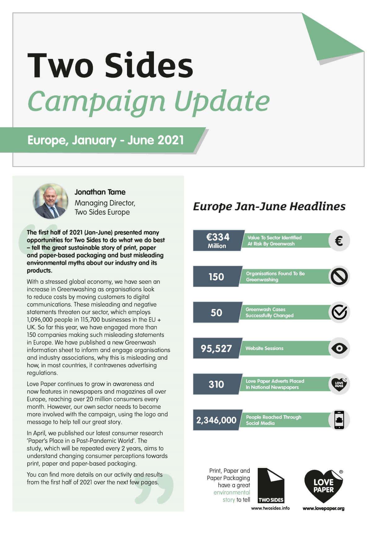 TS EU Membership Report H1 2021