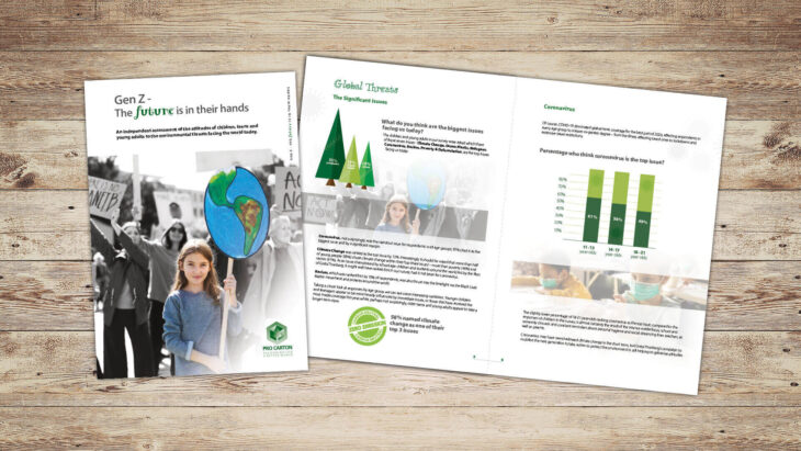 Gen Z – The Future Is In Their Hands | Sustainable Paper Packaging & Print | TwoSide